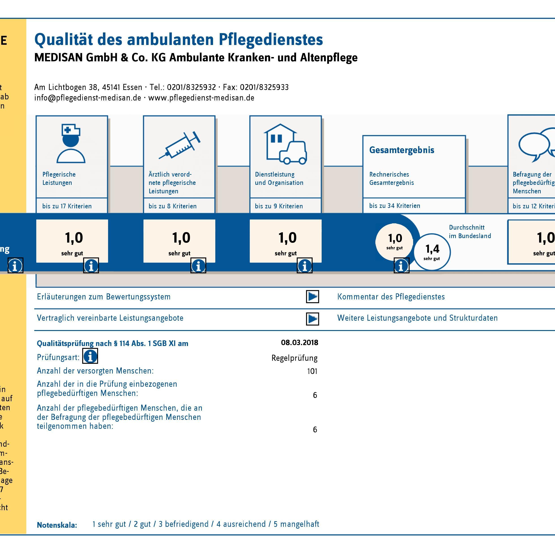 Transparenzbericht_MEDISAN_GmbH__Co_KG_Ambulante_Kranken_und_Altenpflege